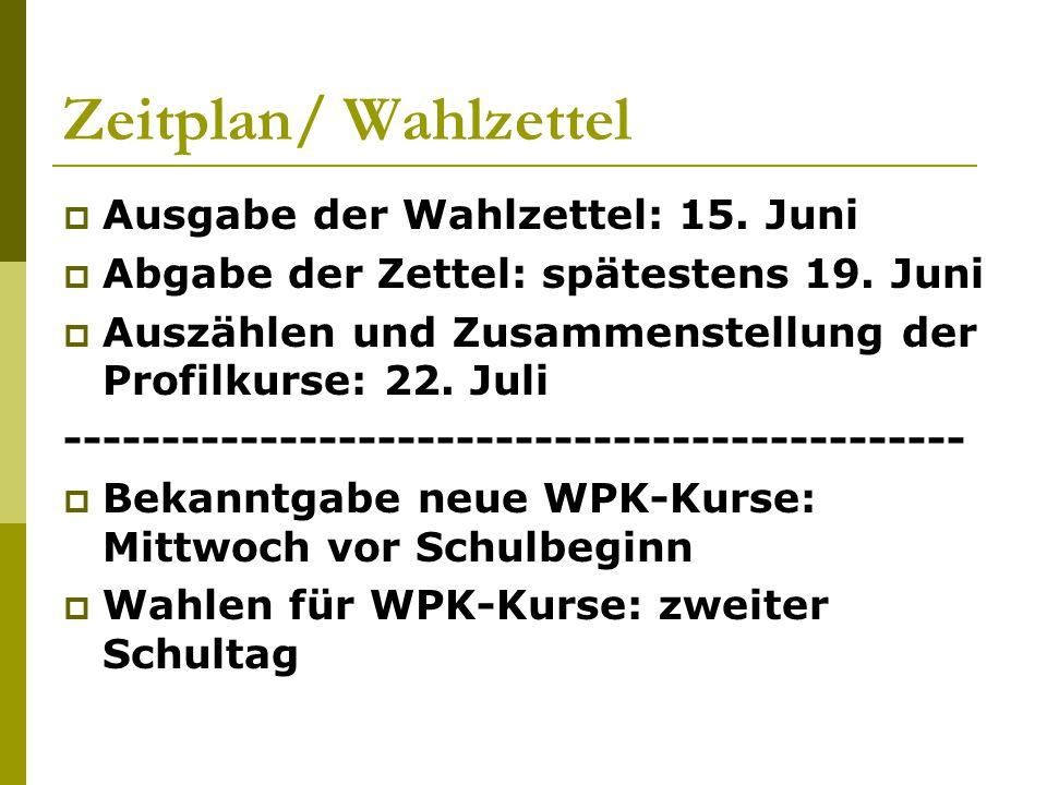Zeitplan/ Wahlzettel  Ausgabe der Wahlzettel: 15. Juni  Abgabe der Zettel: spätestens 19. Juni  Auszählen und Zusammenstellung der Profilkurse: 22.