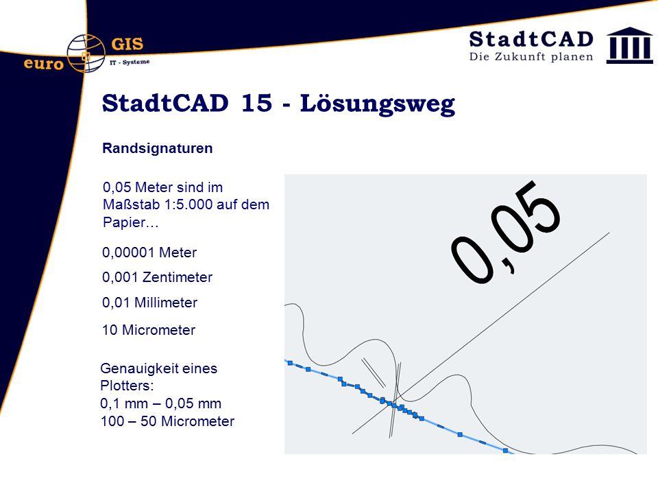 StadtCAD 15 - Lösungsweg Randsignaturen 0,05 Meter sind im Maßstab 1:5.000 auf dem Papier… 0,00001 Meter 0,001 Zentimeter 0,01 Millimeter 10 Micromete