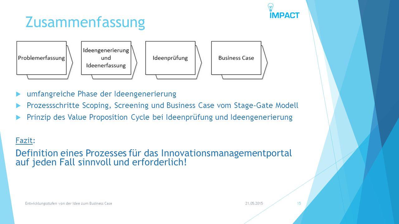 Zusammenfassung 21.05.2015Entwicklungsstufen von der Idee zum Business Case15  umfangreiche Phase der Ideengenerierung  Prozessschritte Scoping, Scr