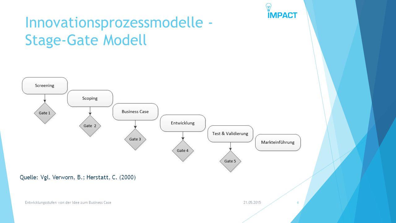 Innovationsprozessmodelle - Stage-Gate Modell 21.05.2015Entwicklungsstufen von der Idee zum Business Case4 Quelle: Vgl. Verworn, B.; Herstatt, C. (200