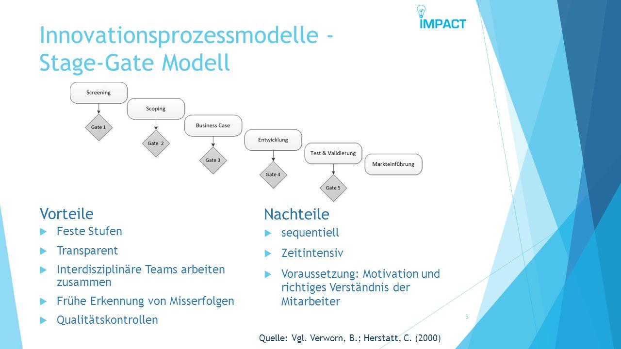 Innovationsprozessmodelle - Stage-Gate Modell Vorteile  Feste Stufen  Transparent  Interdisziplinäre Teams arbeiten zusammen  Frühe Erkennung von
