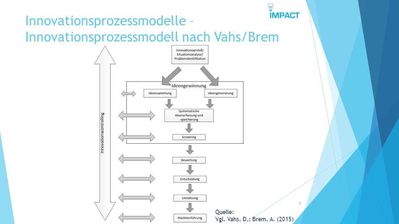 Innovationsprozessmodelle – Innovationsprozessmodell nach Vahs/Brem 8 Quelle: Vgl. Vahs, D.; Brem, A. (2015)