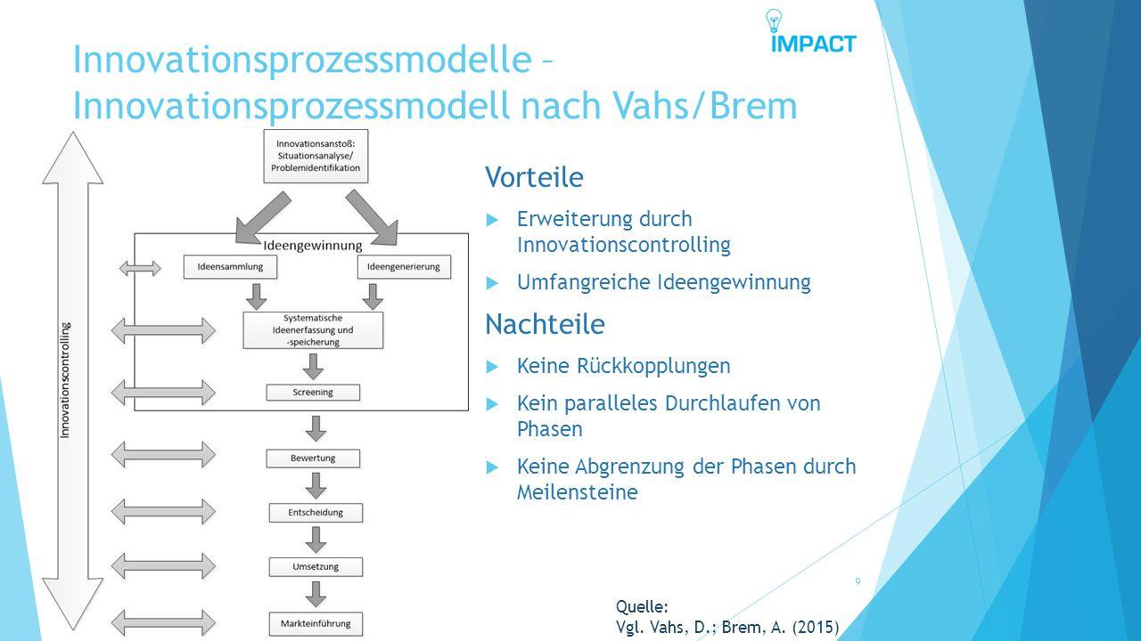 Innovationsprozessmodelle – Innovationsprozessmodell nach Vahs/Brem 9 Vorteile  Erweiterung durch Innovationscontrolling  Umfangreiche Ideengewinnun