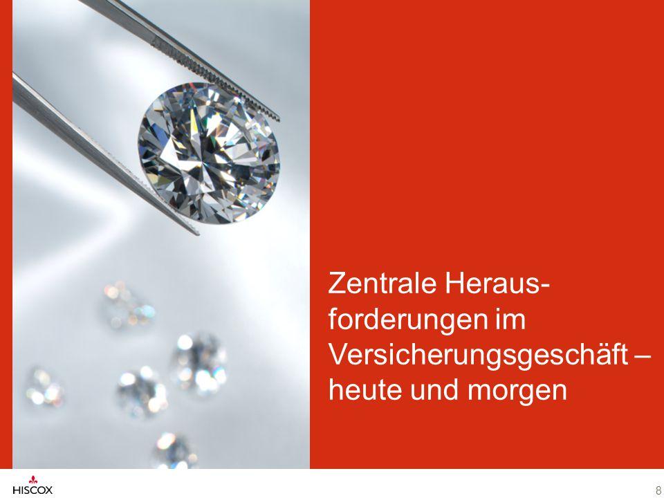 9 Deutscher Oldtimer Index Indexentwicklung seit 1999 Quelle: classic-analytics Umsatz Kunstmarkt weltweit 2003 bis 2014 in Mrd.