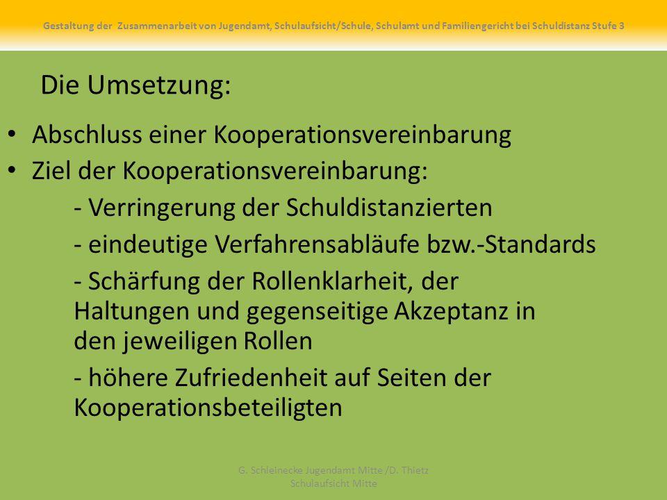 Die Umsetzung: Abschluss einer Kooperationsvereinbarung Ziel der Kooperationsvereinbarung: - Verringerung der Schuldistanzierten - eindeutige Verfahrensabläufe bzw.-Standards - Schärfung der Rollenklarheit, der Haltungen und gegenseitige Akzeptanz in den jeweiligen Rollen - höhere Zufriedenheit auf Seiten der Kooperationsbeteiligten G.