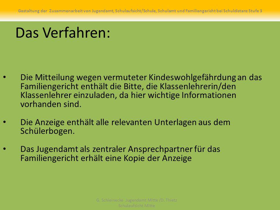 Herzlichen Dank G.Schleinecke Jugendamt Mitte /D.