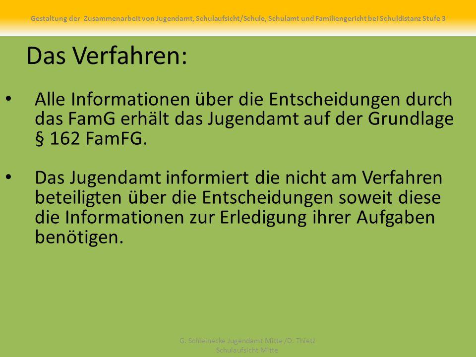 G.Schleinecke Jugendamt Mitte /D.