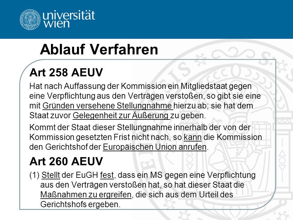 Ablauf Verfahren Art 258 AEUV Hat nach Auffassung der Kommission ein Mitgliedstaat gegen eine Verpflichtung aus den Verträgen verstoßen, so gibt sie e