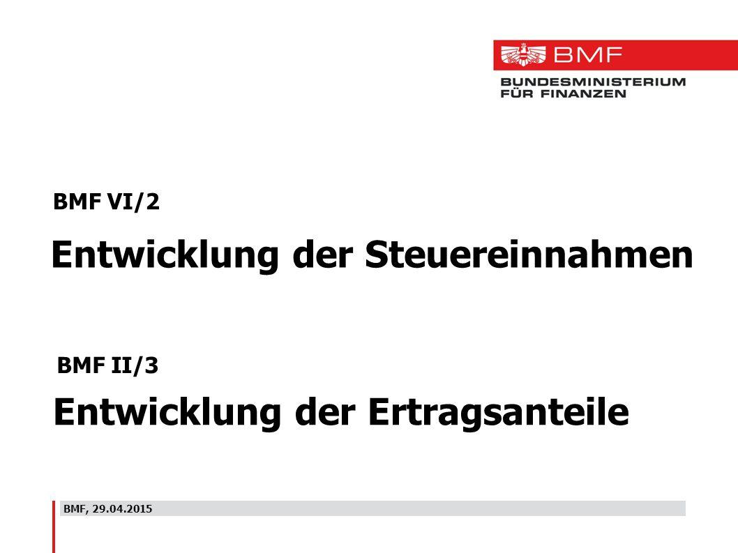 BMF, 29.04.2015 BMF VI/2 Entwicklung der Steuereinnahmen BMF II/3 Entwicklung der Ertragsanteile