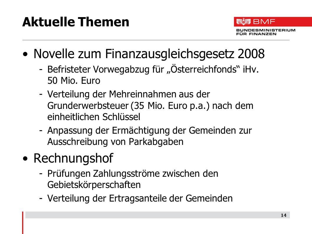 """Aktuelle Themen Novelle zum Finanzausgleichsgesetz 2008 -Befristeter Vorwegabzug für """"Österreichfonds"""" iHv. 50 Mio. Euro -Verteilung der Mehreinnahmen"""