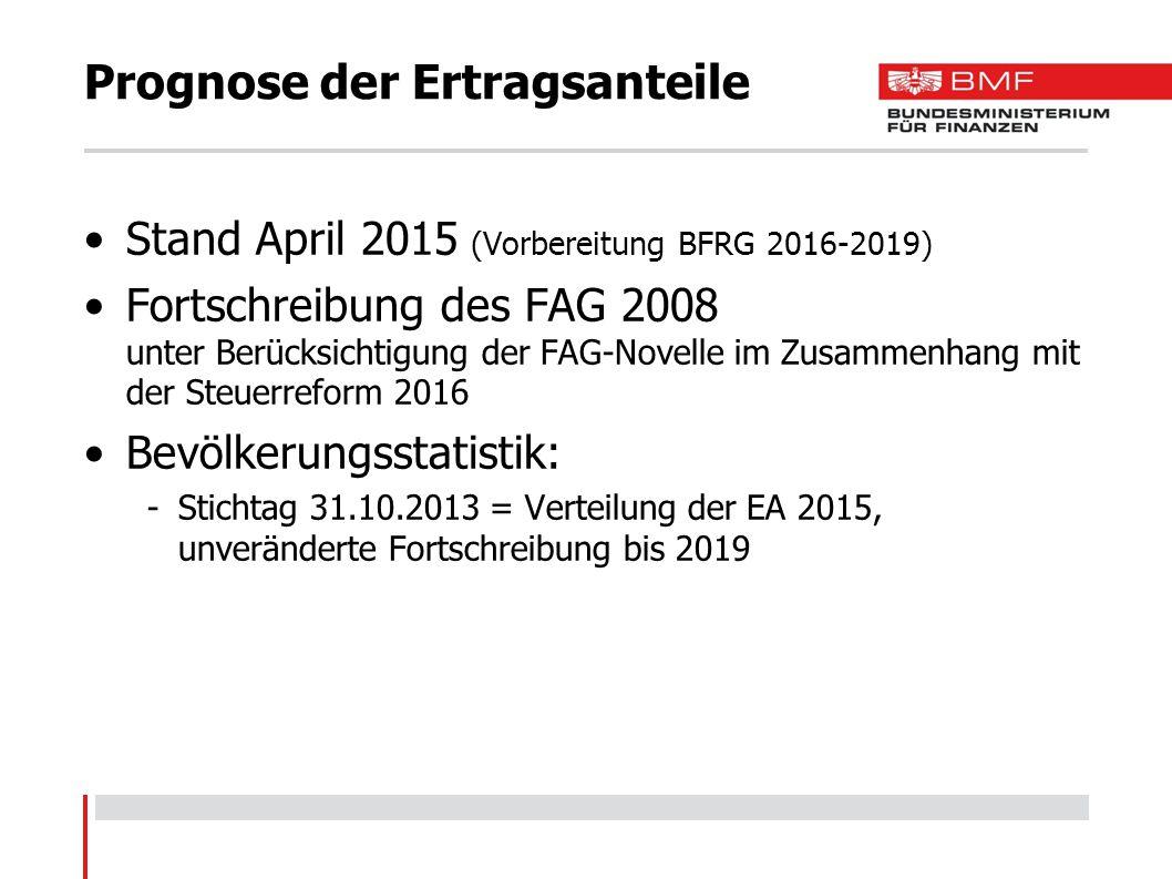 Prognose der Ertragsanteile Stand April 2015 (Vorbereitung BFRG 2016-2019) Fortschreibung des FAG 2008 unter Berücksichtigung der FAG-Novelle im Zusam