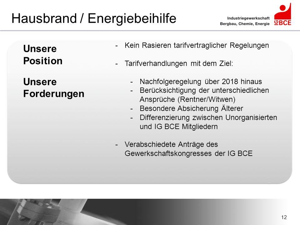 12 Hausbrand / Energiebeihilfe -Kein Rasieren tarifvertraglicher Regelungen -Tarifverhandlungen mit dem Ziel: -Nachfolgeregelung über 2018 hinaus -Ber