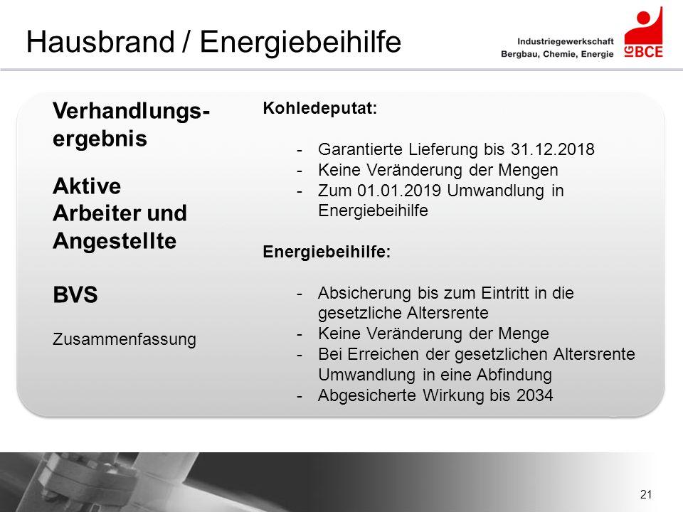 21 Hausbrand / Energiebeihilfe Verhandlungs- ergebnis Aktive Arbeiter und Angestellte BVS Zusammenfassung Kohledeputat: -Garantierte Lieferung bis 31.