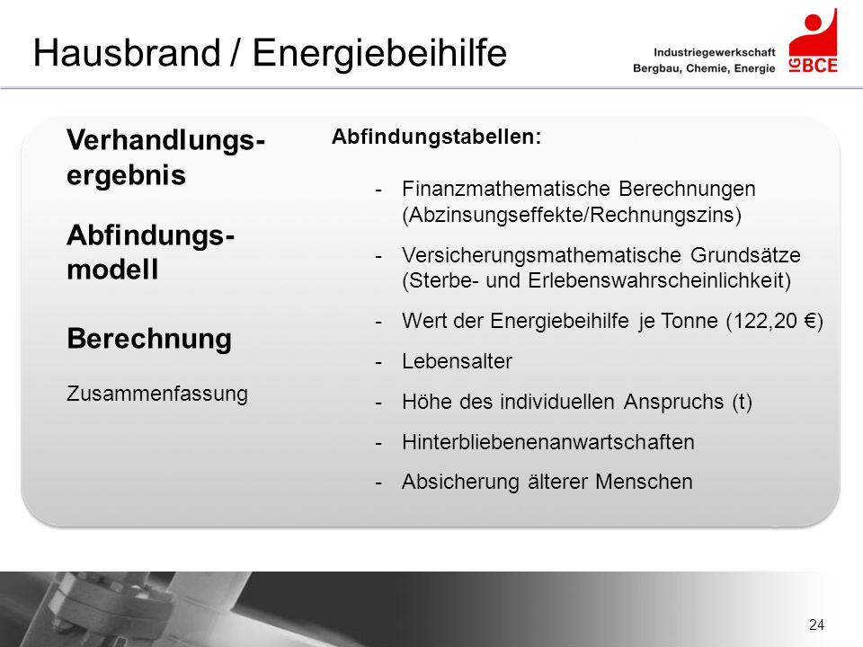 24 Hausbrand / Energiebeihilfe Verhandlungs- ergebnis Abfindungs- modell Berechnung Zusammenfassung Abfindungstabellen: -Finanzmathematische Berechnun