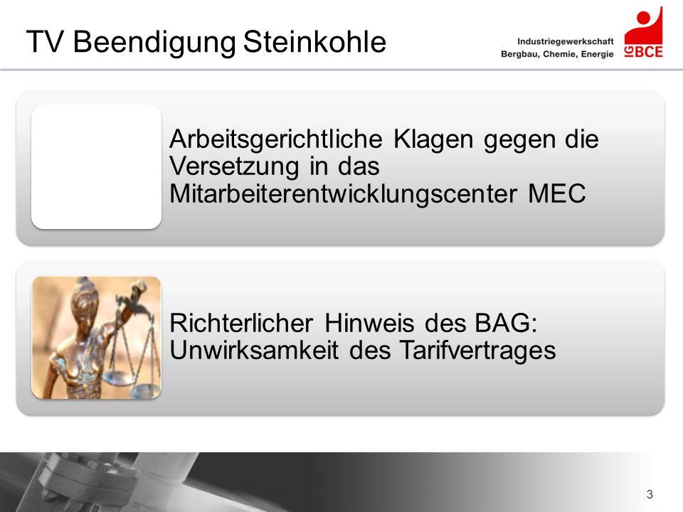 4 TV Beendigung Steinkohle Folgen: -RAG hat die Revision vor dem BAG zurückgezogen -Urteile des LAG rechtswirksam: -Unwirksamkeit des gesamten Tarifvertrages -Kein Schutz vor betriebsbedingten Kündigungen