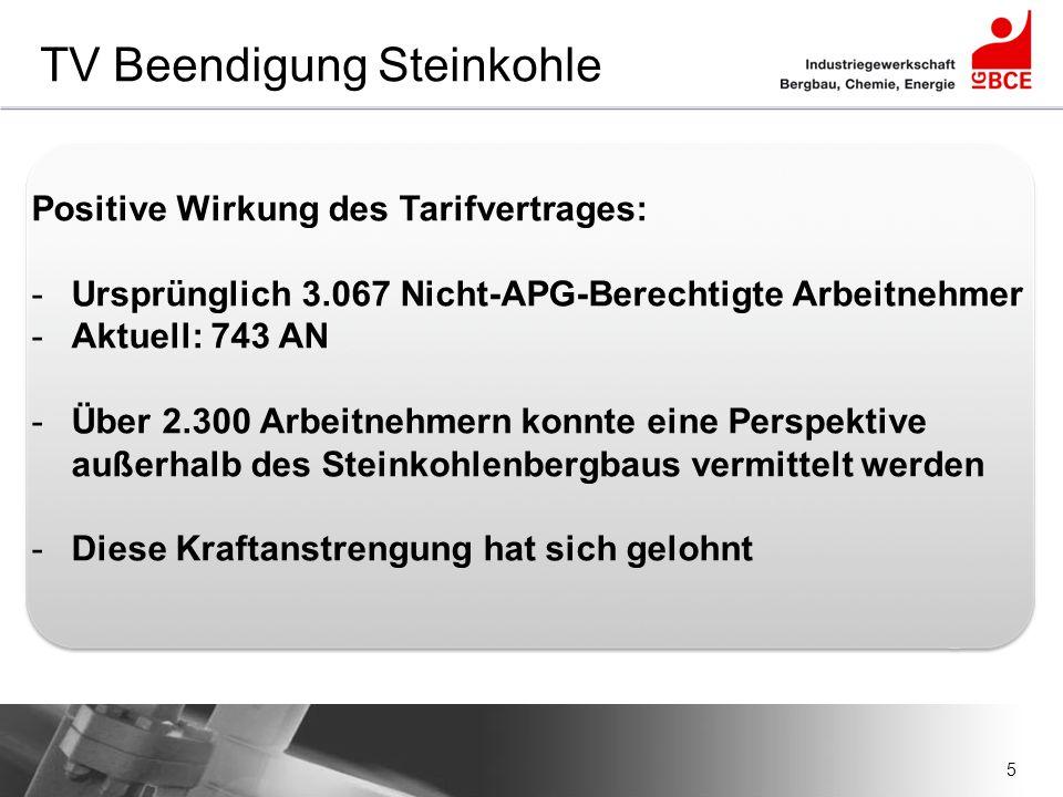 5 TV Beendigung Steinkohle Positive Wirkung des Tarifvertrages: -Ursprünglich 3.067 Nicht-APG-Berechtigte Arbeitnehmer -Aktuell: 743 AN -Über 2.300 Ar