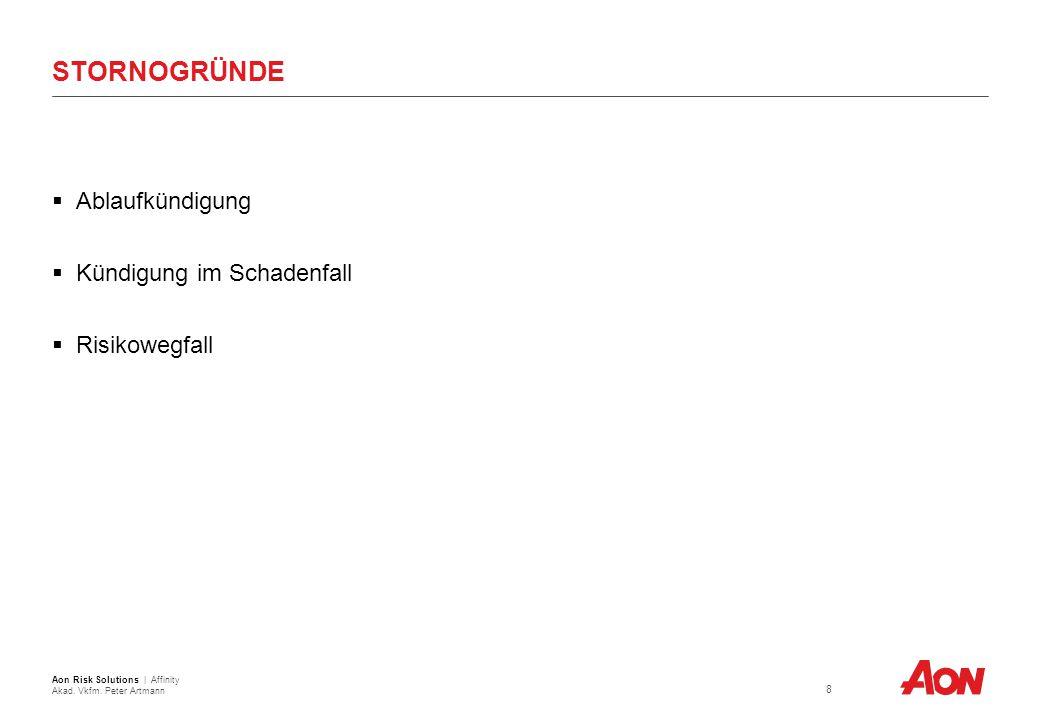 LÖSUNGEN ZUR SEITE 7 A)Unbegrenzte Nachdeckung B) Vordeckung ab 1.1.2014 9 Aon Risk Solutions | Affinity Akad.