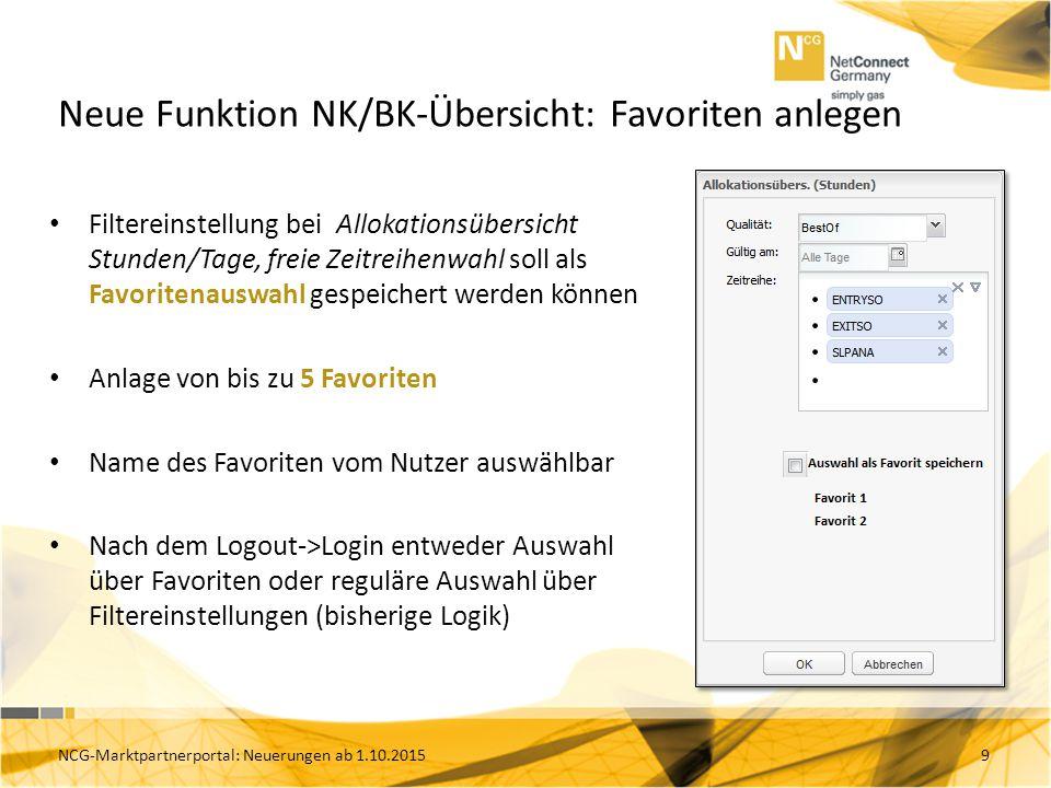 Neue Funktion NK/BK-Übersicht: Favoriten anlegen Filtereinstellung bei Allokationsübersicht Stunden/Tage, freie Zeitreihenwahl soll als Favoritenauswa