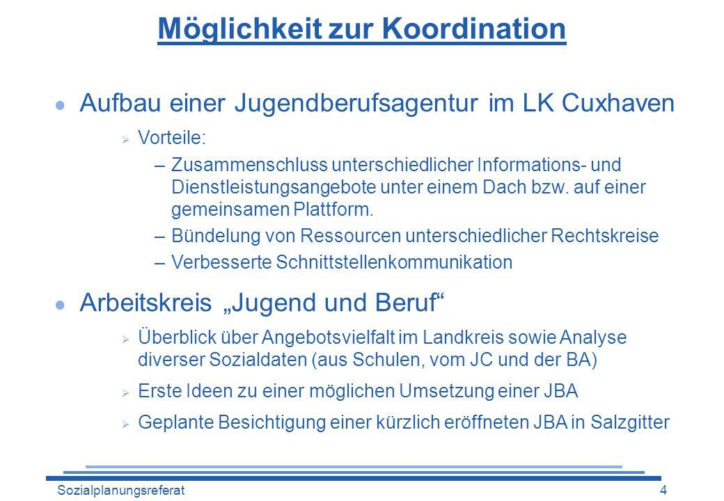 Möglichkeit zur Koordination l Aufbau einer Jugendberufsagentur im LK Cuxhaven  Vorteile: –Zusammenschluss unterschiedlicher Informations- und Dienst