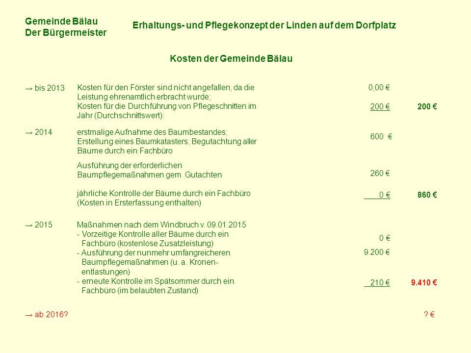 Gemeinde Bälau Der Bürgermeister Erhaltungs- und Pflegekonzept der Linden auf dem Dorfplatz Kosten der Gemeinde Bälau → bis 2013 0,00 € → 2014erstmali
