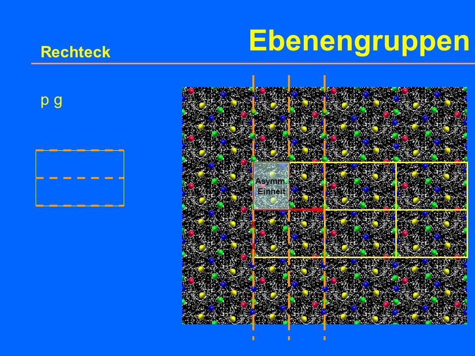 Ebenengruppen Rechteck p m