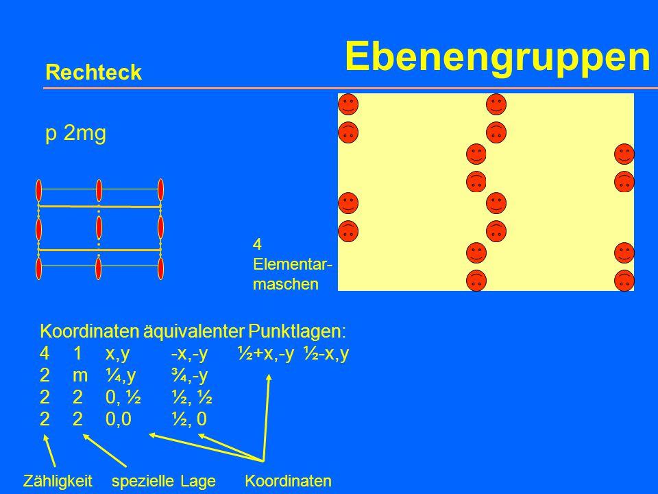 Ebenengruppen Rechteck c 2mm