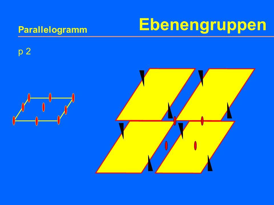 Ebenengruppen Parallelogramm p 1