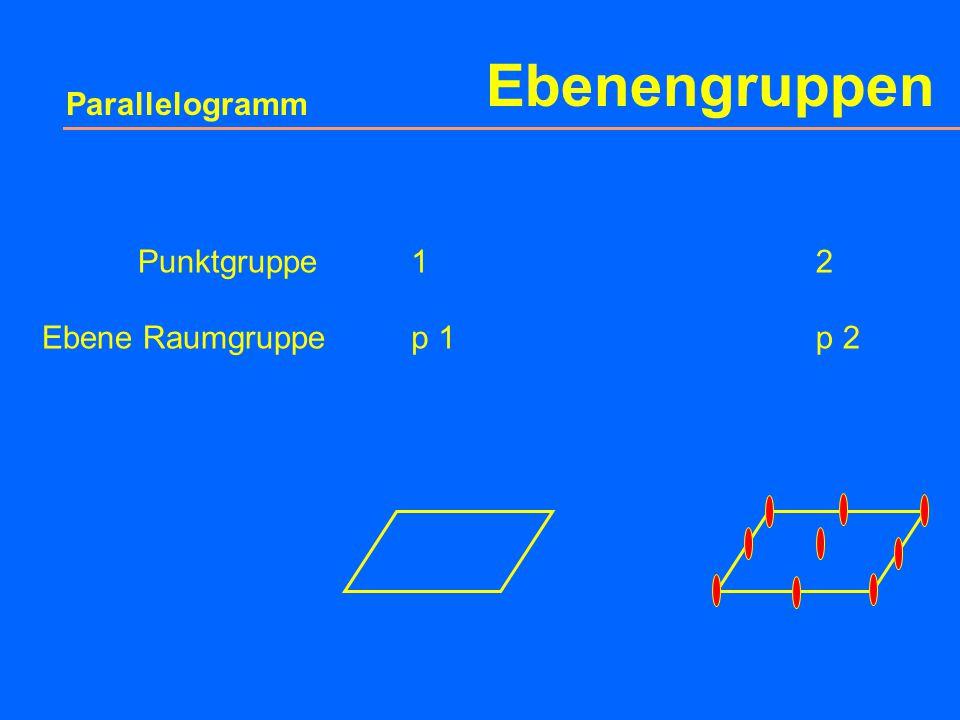 Ebenengruppen Parallelogramm p 2