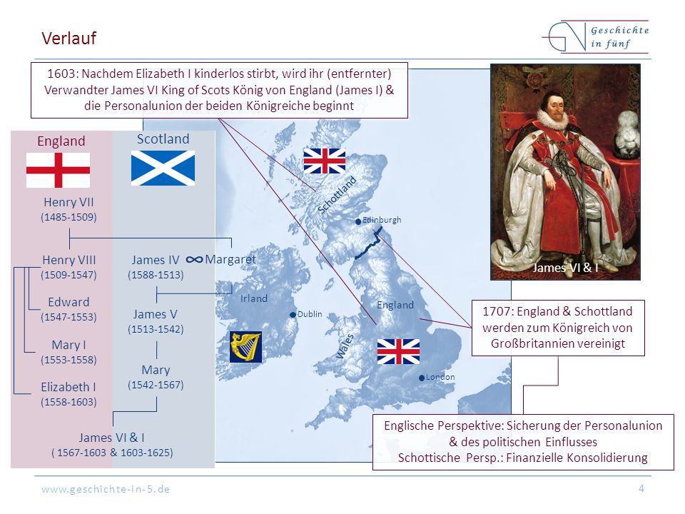 www.geschichte-in-5.de Verlauf 4 England Scotland Henry VII (1485-1509) MargaretHenry VIII (1509-1547) James V (1513-1542) Mary I (1553-1558) Elizabet
