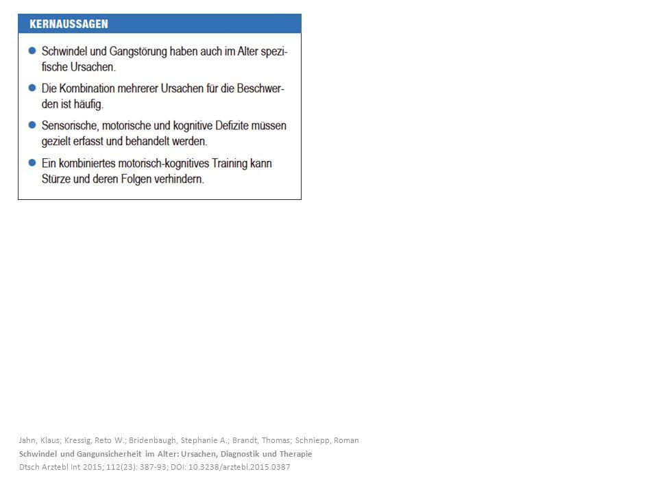 Jahn, Klaus; Kressig, Reto W.; Bridenbaugh, Stephanie A.; Brandt, Thomas; Schniepp, Roman Schwindel und Gangunsicherheit im Alter: Ursachen, Diagnosti