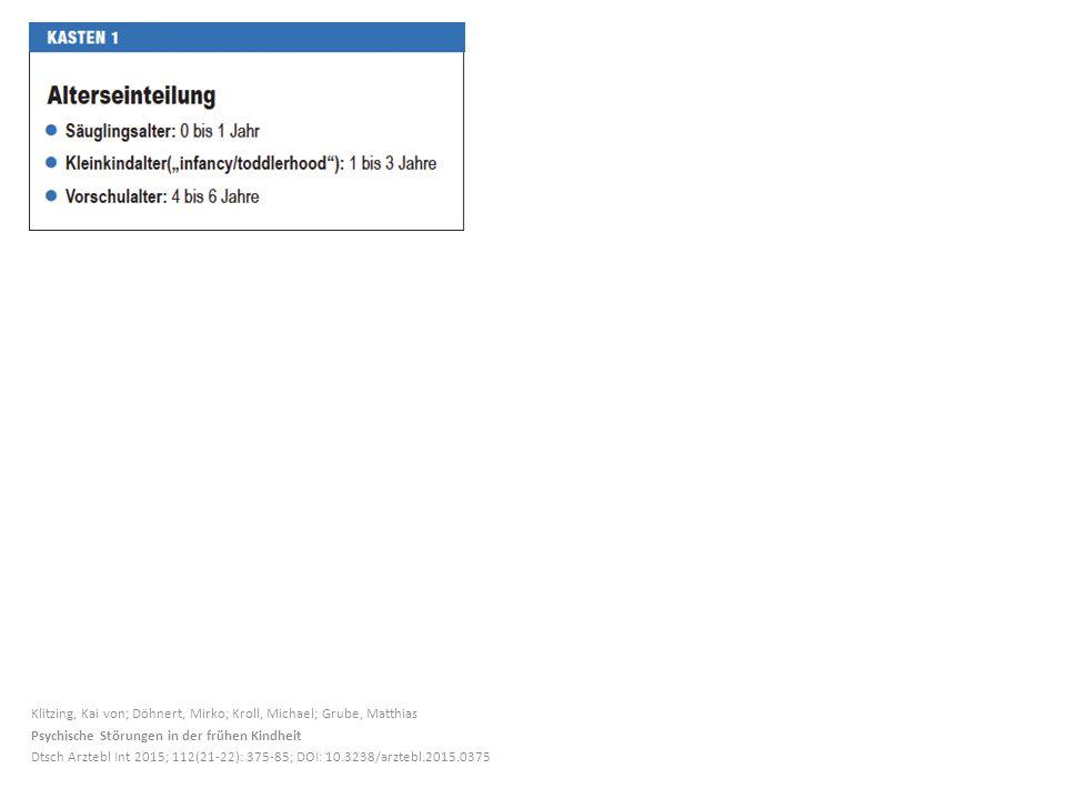 Klitzing, Kai von; Döhnert, Mirko; Kroll, Michael; Grube, Matthias Psychische Störungen in der frühen Kindheit Dtsch Arztebl Int 2015; 112(21-22): 375-85; DOI: 10.3238/arztebl.2015.0375