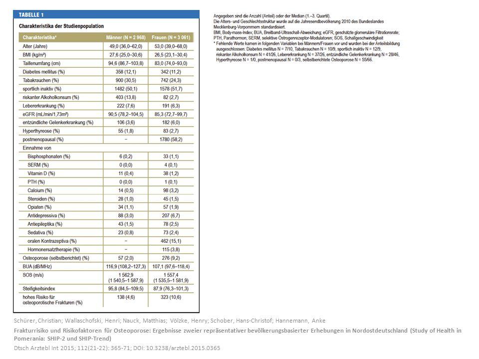 Schürer, Christian; Wallaschofski, Henri; Nauck, Matthias; Völzke, Henry; Schober, Hans-Christof; Hannemann, Anke Frakturrisiko und Risikofaktoren für