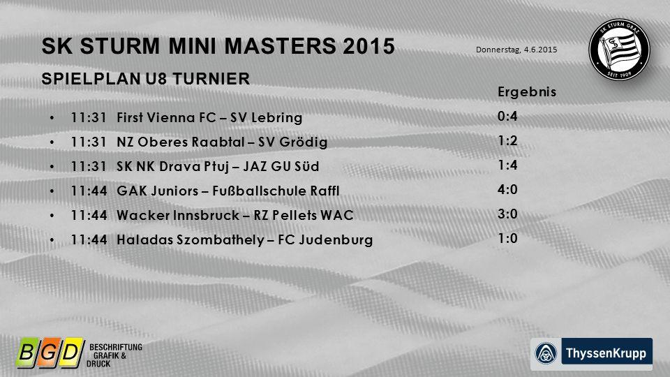 TABELLE GRUPPE A Donnerstag, 4.6.2015 SK STURM MINI MASTERS 2015 TeamSUNTDPunkte SK Sturm Graz I15 Wacker Innsbruck16 NK Drava Ptuj6 RZ Pellets WAC7 First Vienna FC0 JAZ GU Süd13 SV Lebring4