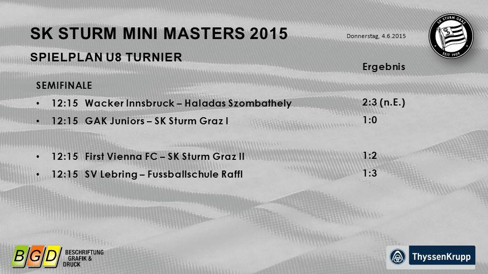 SPIELPLAN U8 TURNIER SEMIFINALE 12:15Wacker Innsbruck – Haladas Szombathely 12:15GAK Juniors – SK Sturm Graz I 12:15First Vienna FC – SK Sturm Graz II 12:15SV Lebring – Fussballschule Raffl Donnerstag, 4.6.2015 SK STURM MINI MASTERS 2015 Ergebnis 2:3 (n.E.) 1:0 1:2 1:3