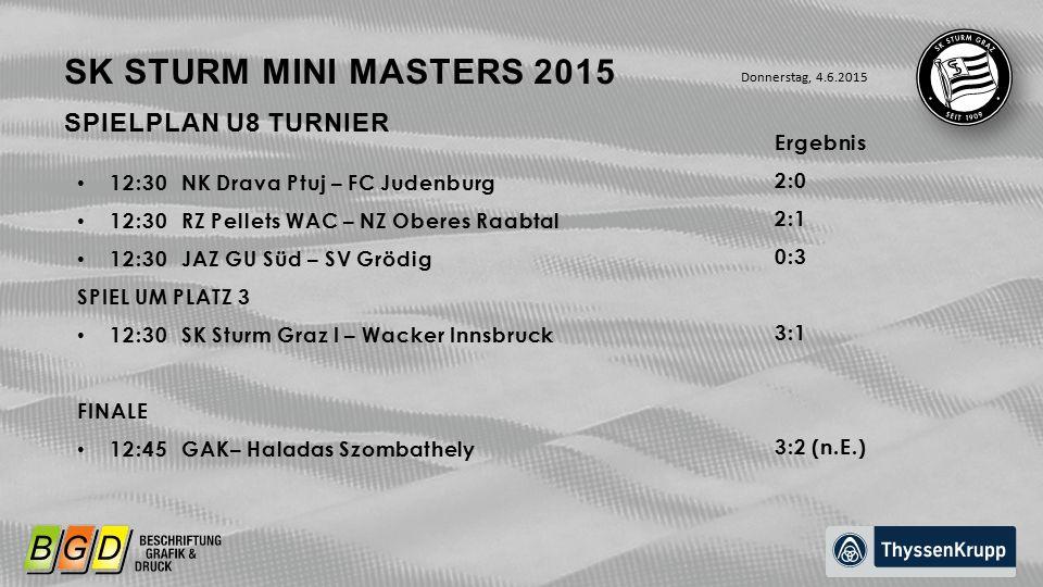SPIELPLAN U8 TURNIER 12:30NK Drava Ptuj – FC Judenburg 12:30RZ Pellets WAC – NZ Oberes Raabtal 12:30JAZ GU Süd – SV Grödig SPIEL UM PLATZ 3 12:30SK Sturm Graz I – Wacker Innsbruck FINALE 12:45GAK– Haladas Szombathely Donnerstag, 4.6.2015 SK STURM MINI MASTERS 2015 Ergebnis 2:0 2:1 0:3 3:1 3:2 (n.E.)
