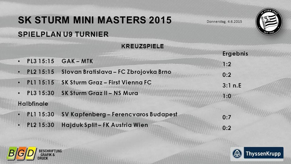 SPIELPLAN U9 TURNIER PL3 15:15GAK – MTK PL2 15:15Slovan Bratislava – FC Zbrojovka Brno PL1 15:15SK Sturm Graz – First Vienna FC PL3 15:30SK Sturm Graz II – NS Mura Halbfinale PL1 15:30SV Kapfenberg – Ferencvaros Budapest PL2 15:30Hajduk Split – FK Austria Wien Donnerstag, 4.6.2015 SK STURM MINI MASTERS 2015 Ergebnis 1:2 0:2 3:1 n.E 1:0 0:7 0:2 KREUZSPIELE