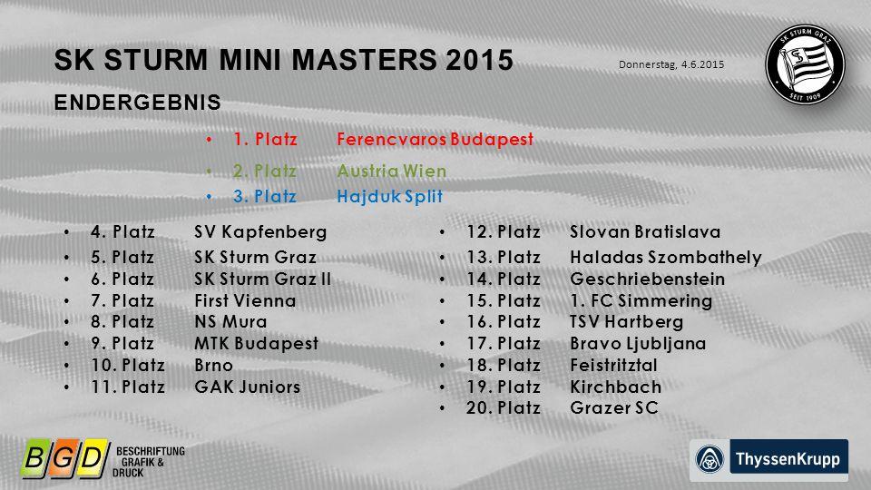 ENDERGEBNIS 4. PlatzSV Kapfenberg 5. PlatzSK Sturm Graz 6.