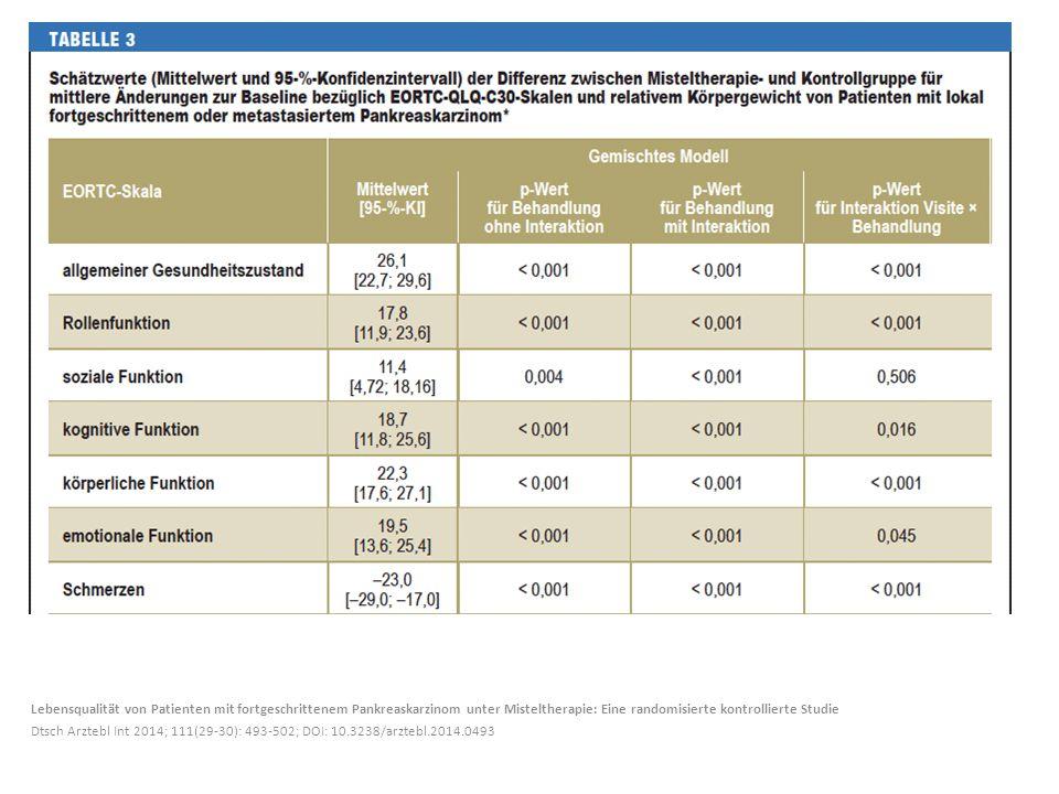 Lebensqualität von Patienten mit fortgeschrittenem Pankreaskarzinom unter Misteltherapie: Eine randomisierte kontrollierte Studie Dtsch Arztebl Int 2014; 111(29-30): 493-502; DOI: 10.3238/arztebl.2014.0493