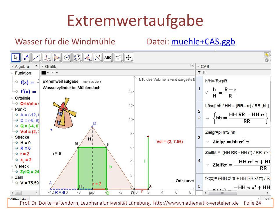 Prof. Dr. Dörte Haftendorn, Leuphana Universität Lüneburg, http://www.mathematik-verstehen.de Folie 24 Extremwertaufgabe Wasser für die WindmühleDatei