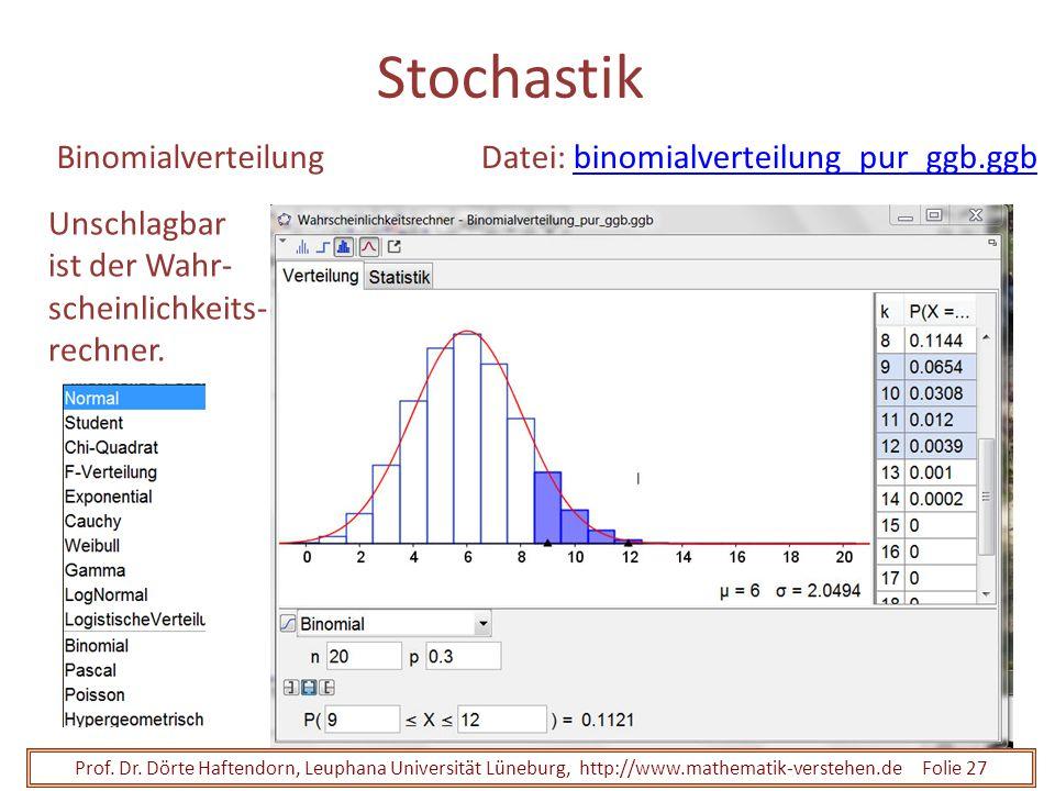 Prof. Dr. Dörte Haftendorn, Leuphana Universität Lüneburg, http://www.mathematik-verstehen.de Folie 27 Stochastik BinomialverteilungDatei: binomialver
