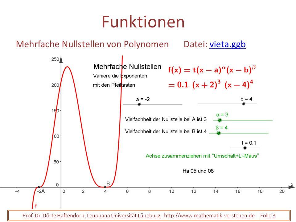 Prof. Dr. Dörte Haftendorn, Leuphana Universität Lüneburg, http://www.mathematik-verstehen.de Folie 3 Funktionen Mehrfache Nullstellen von PolynomenDa