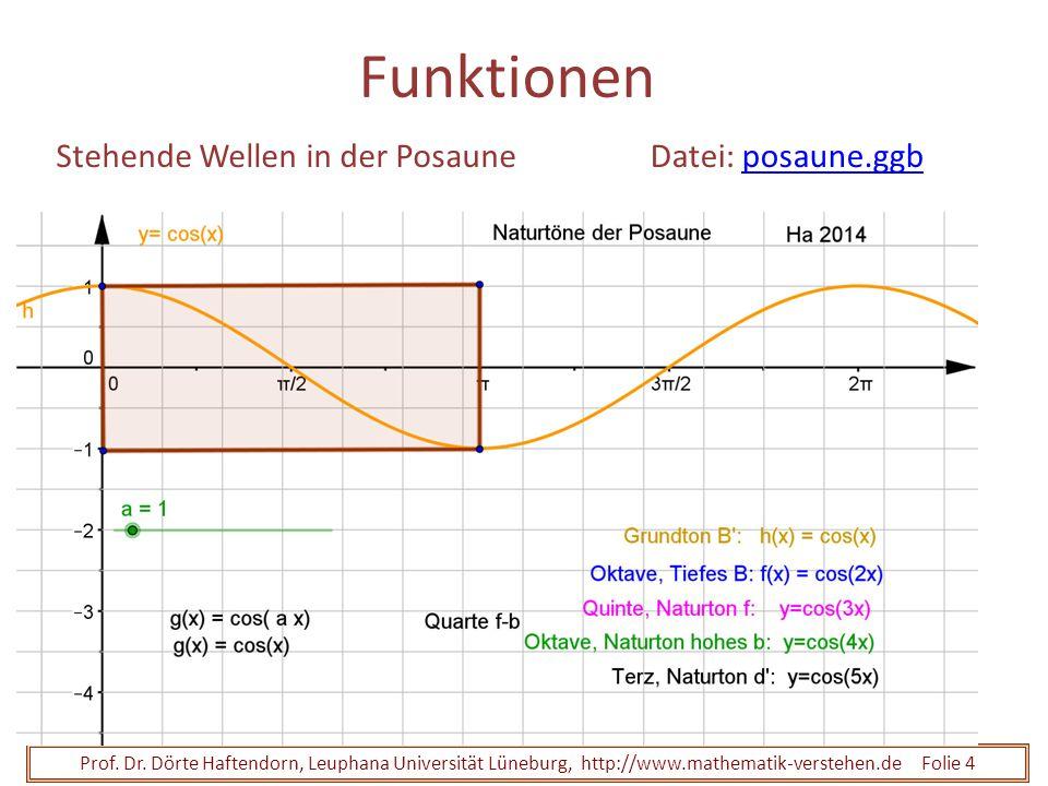 Prof. Dr. Dörte Haftendorn, Leuphana Universität Lüneburg, http://www.mathematik-verstehen.de Folie 4 Funktionen Stehende Wellen in der PosauneDatei: