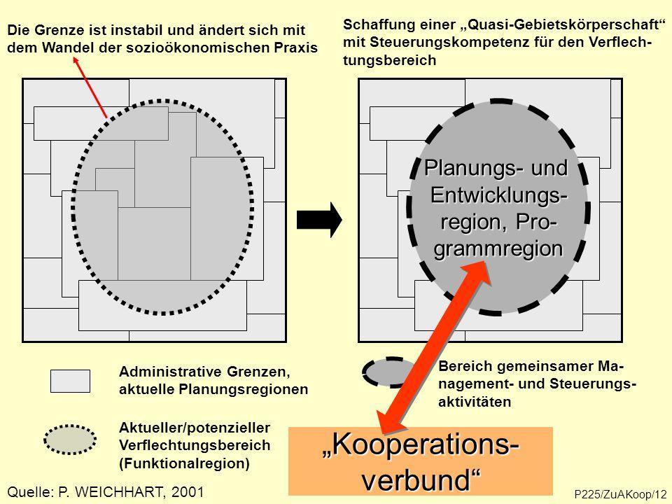 """""""Kooperations- verbund"""" P225/ZuAKoop/12 Administrative Grenzen, aktuelle Planungsregionen Die Grenze ist instabil und ändert sich mit dem Wandel der s"""