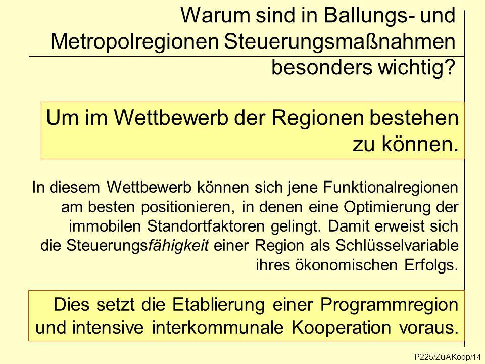 Warum sind in Ballungs- und Metropolregionen Steuerungsmaßnahmen besonders wichtig? P225/ZuAKoop/14 Um im Wettbewerb der Regionen bestehen zu können.