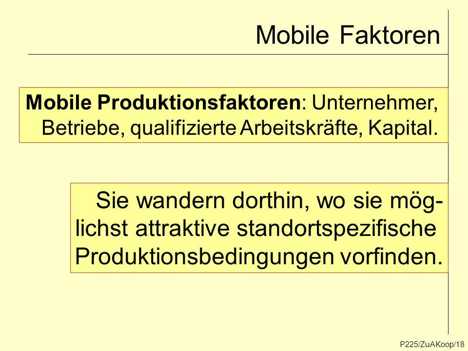 Mobile Faktoren P225/ZuAKoop/18 Mobile Produktionsfaktoren: Unternehmer, Betriebe, qualifizierte Arbeitskräfte, Kapital. Sie wandern dorthin, wo sie m
