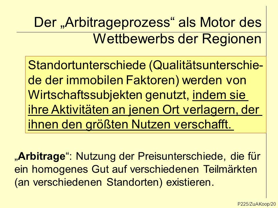 """P225/ZuAKoop/20 Der """"Arbitrageprozess"""" als Motor des Wettbewerbs der Regionen Standortunterschiede (Qualitätsunterschie- de der immobilen Faktoren) we"""