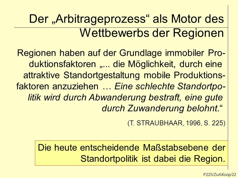 """P225/ZuAKoop/22 Der """"Arbitrageprozess"""" als Motor des Wettbewerbs der Regionen Regionen haben auf der Grundlage immobiler Pro- duktionsfaktoren """"... di"""