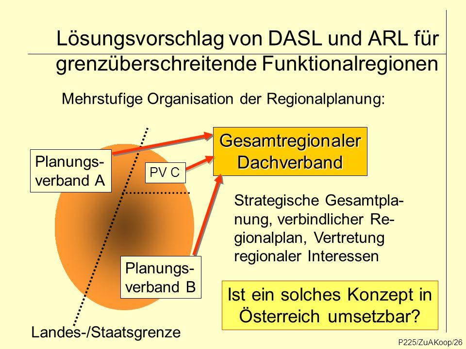 Lösungsvorschlag von DASL und ARL für grenzüberschreitende Funktionalregionen P225/ZuAKoop/26 Mehrstufige Organisation der Regionalplanung: Landes-/St