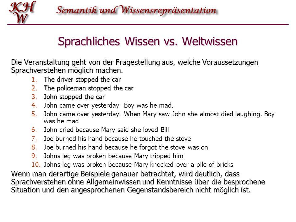 Semantik und Wissensrepräsentation Einleitung   Sprachliches Wissen vs.