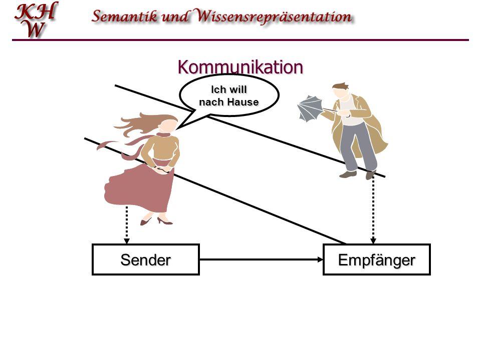 Voraussetzungen für Sprachverstehen 1.Die Fähigkeit auf der Grundlage von bereits etablierten Fakten Schlussfolgerungen zu ziehen.